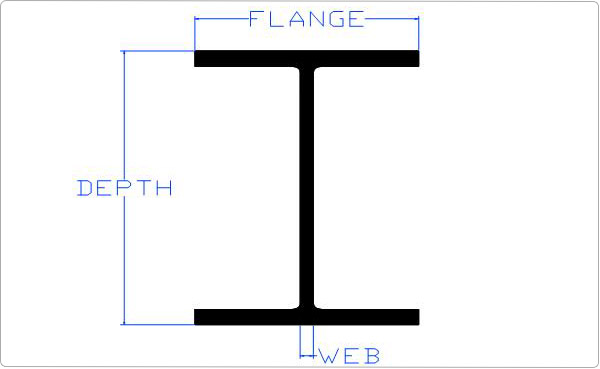 Wide Flange Beam Chart